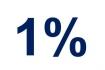 Adó 1% felajánlás