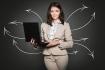 Ismét lehet pályázni az ABB női mentorprogramjára