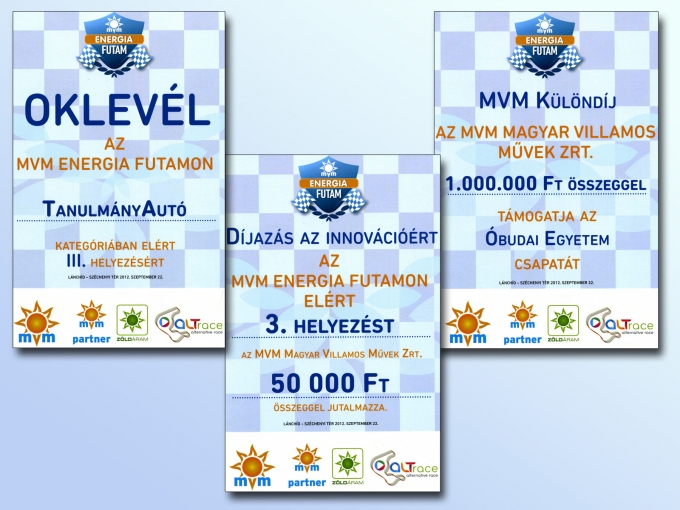MVM Oklevelek